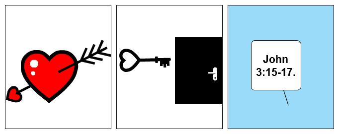 Keys to Love