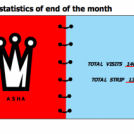Asha's statistics of end of the month