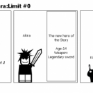 The legend of Setsera:Limit #0
