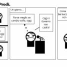 Silvio e Il Governo Prodi.