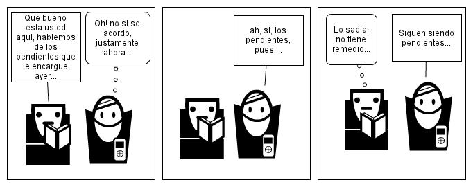 Productividad individual