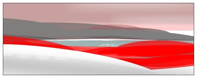 Elements of landscape