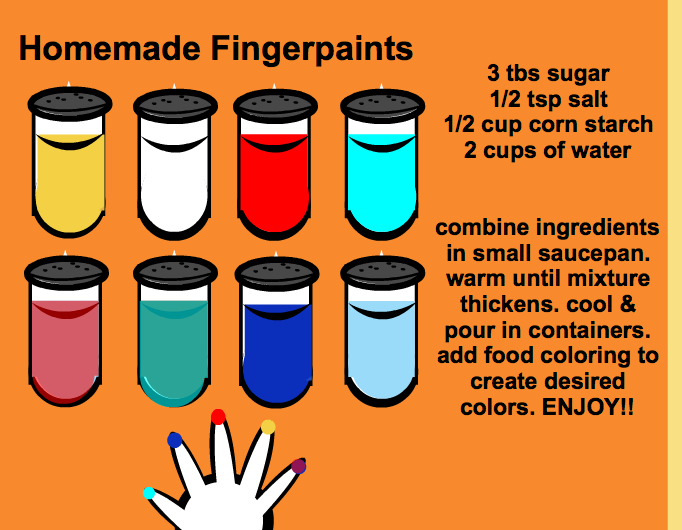 Fingerpaint Tutorial