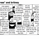 "the anti-vaccine ""press"" and britney"