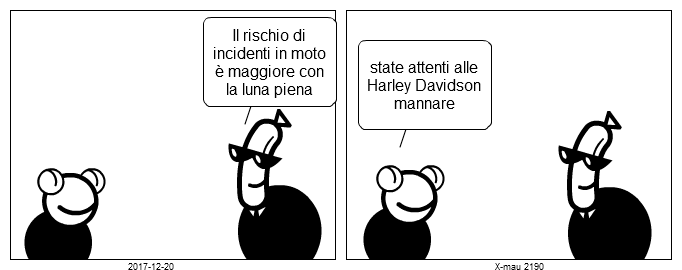 (2190) incidenti