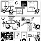 Evolución das tics