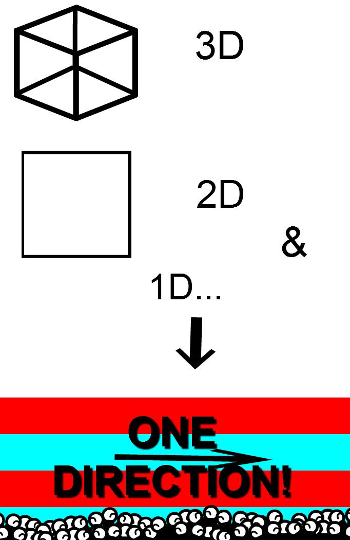 Stripgenerator.com - 3D -- 2D -- 1D..