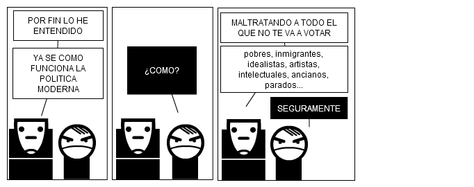 LA POLITICA MODERNA