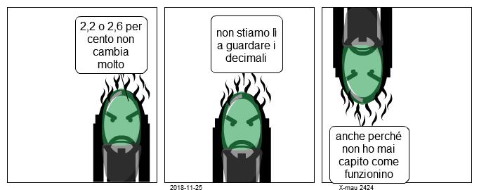 (2424) decimali