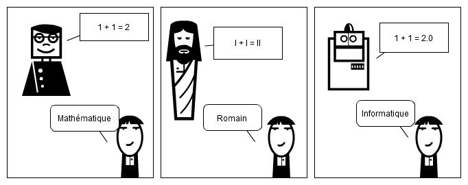 Count (II, 2.0)