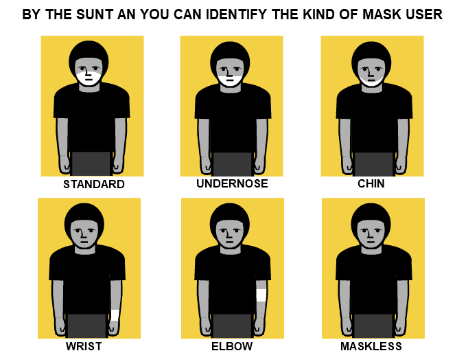 mask users