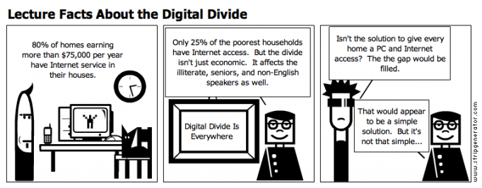 Lecture Facts About the Digital Divide