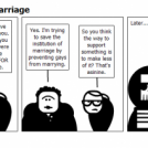 The Coalition For Marriage
