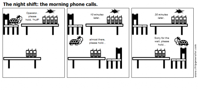 The night shift: the morning phone calls.