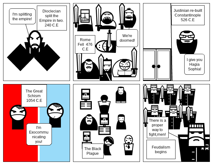 Rome to Feudalism Comic strip