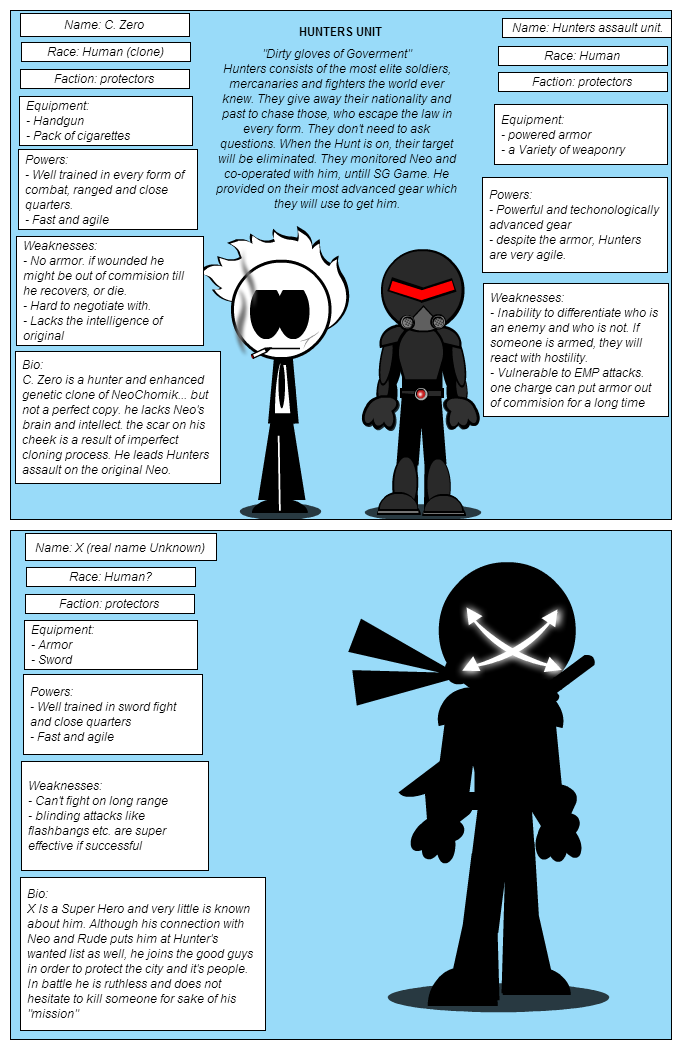 SG Game 2015 Character sheets: X and Hunters