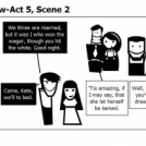 Taming of the Shrew-Act 5, Scene 2