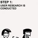 UX design work explained - 3 simple steps