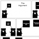 The Bear's argument