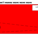 wavewavewave I don't wanna wave wave wave