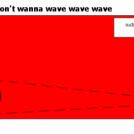wavewavewave I don't wanna wave wave wave