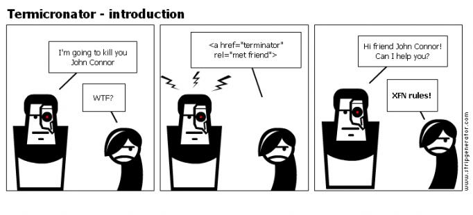 Termicronator - introduction