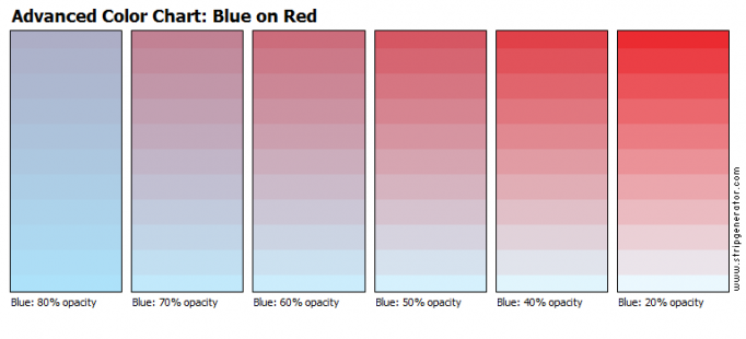 Advanced Color Chart: Blue on Red
