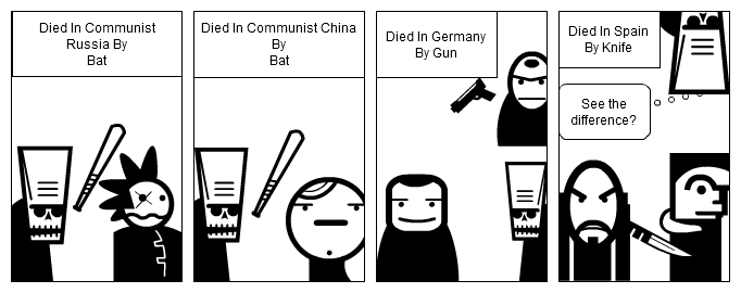 Communist And Capitalist Death