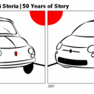 Fiat 500- 50 Anni di Storia|50 Years of Story