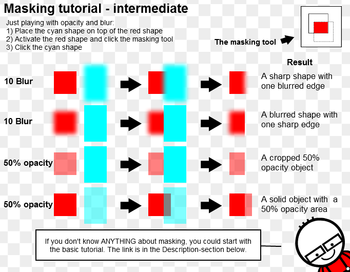 Tutorial - Intermediate masking