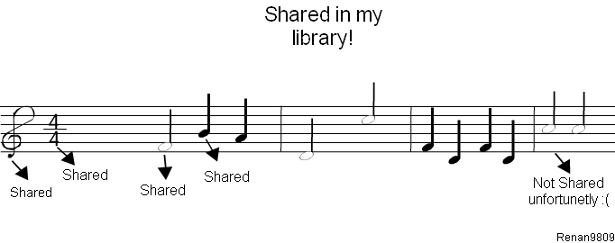 Shared in my library!