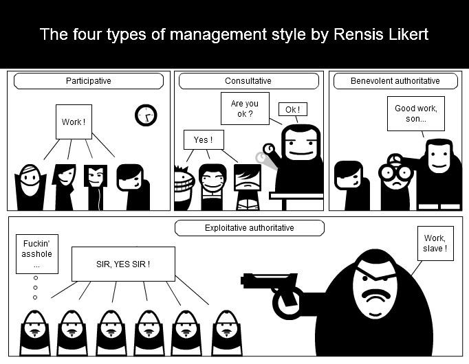 4 style de management pdf