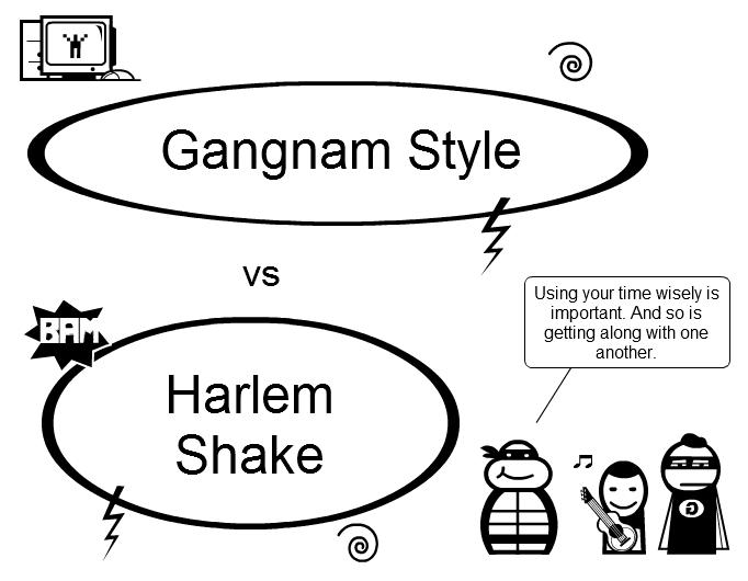 Gangnam Style vs Harlem Shake