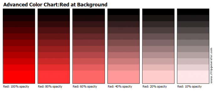 Advanced Color Chart:Red at Background