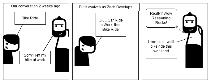 Zach Lets Bike To Work