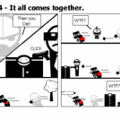 Elevator Comic # 44 - It all comes together.