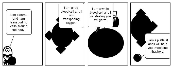 The blood vessle.