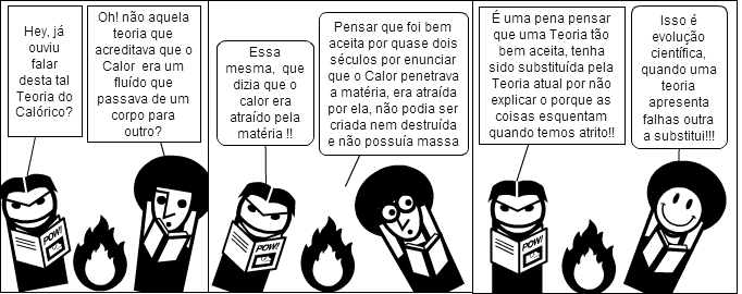 Teoria do Calórico