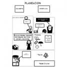 Planeación concepto