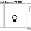 True Philo-sophy--Heath Ledger, 1979-2008