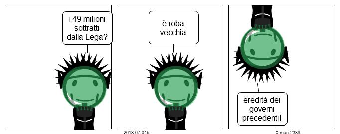 (2338) eredità