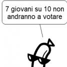 (2201) elettorato passivo