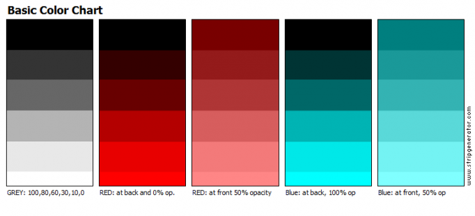 Tutorial: Basic Color Chart