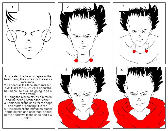 Tetsuo Shima tutorial