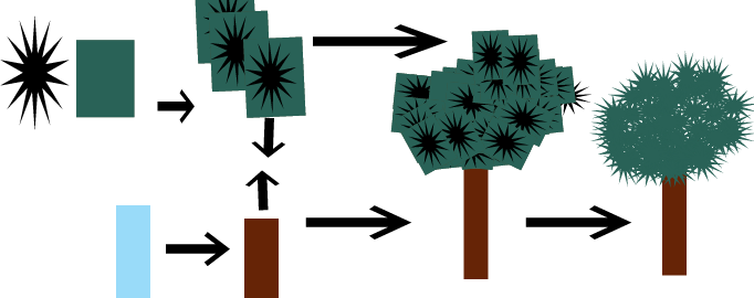 how to make a perfect tree