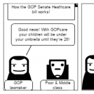 How the GOP Senate Healthcare works