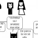 Situatie tipica pentru Batman