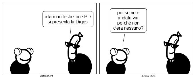 (2524) Digos