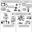 Historieta de las TICs