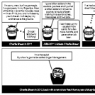 News Strip: Charlie Sheen - No Longer Nuts